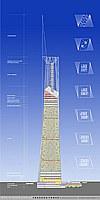 Revit - WTC